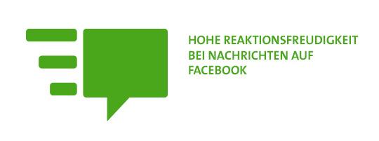Geschafft! Hohe Reaktionsfreudigkeit bei Nachrichten auf Facebook