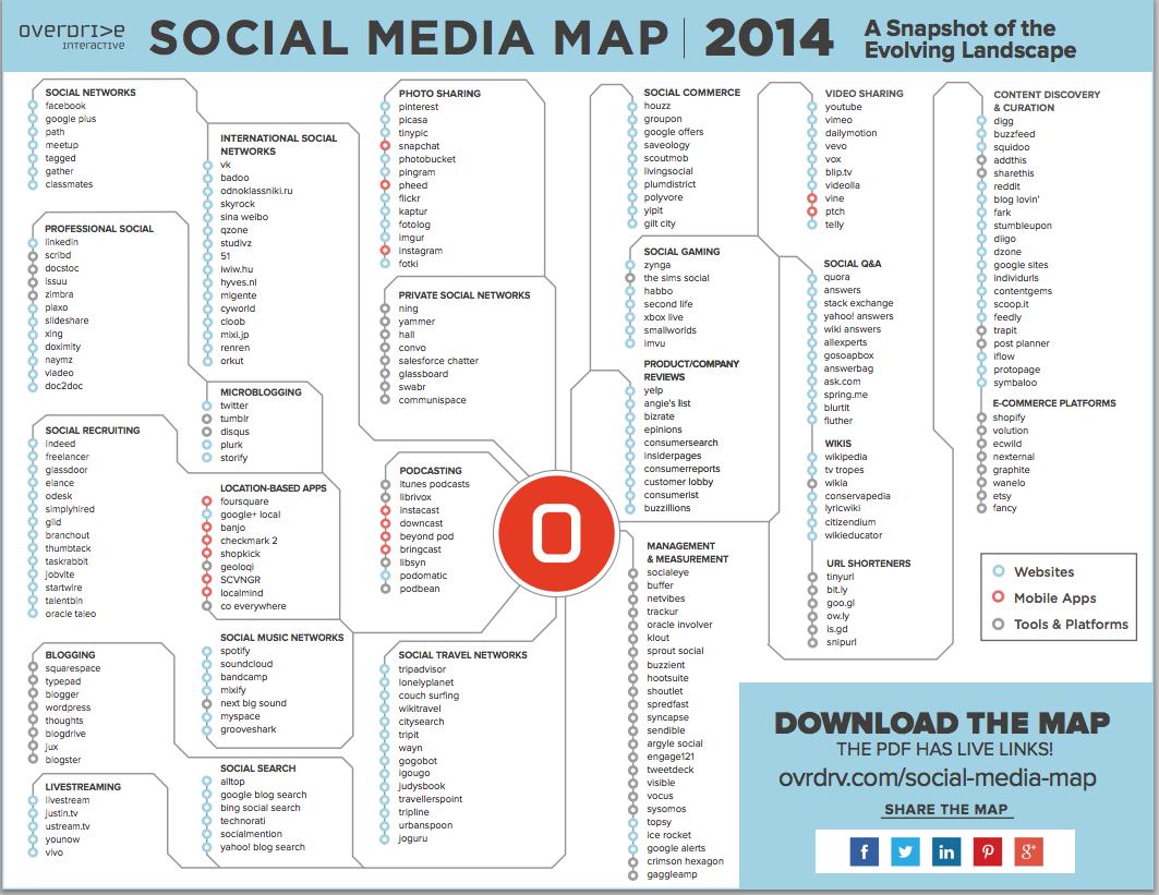 SOCIAL MEDIA MAP 2014